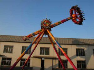 360 Degree Pendulum Rides